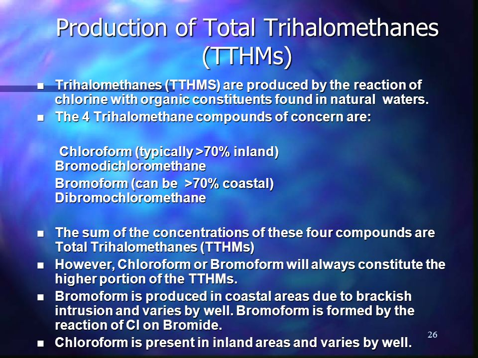 Production of Total Trihalomethanes (TTHMs)