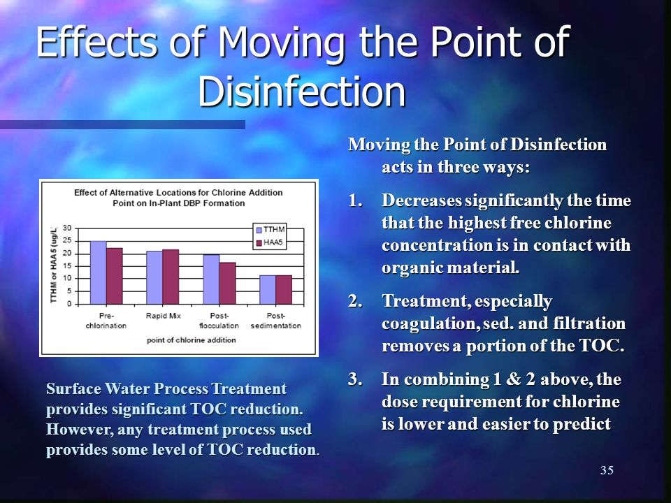 Effects of Moving the Point of Disinfection