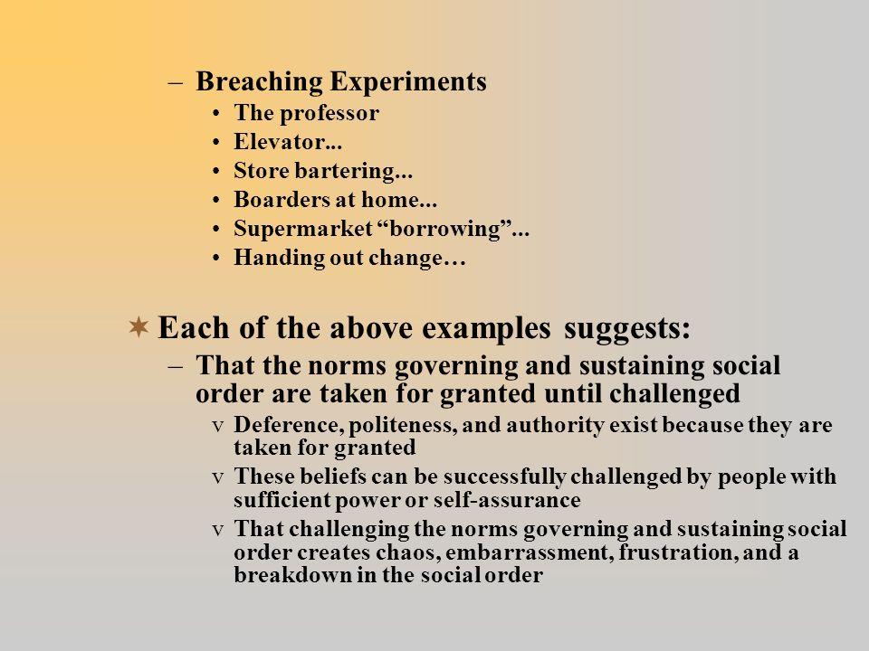 breaching experiment