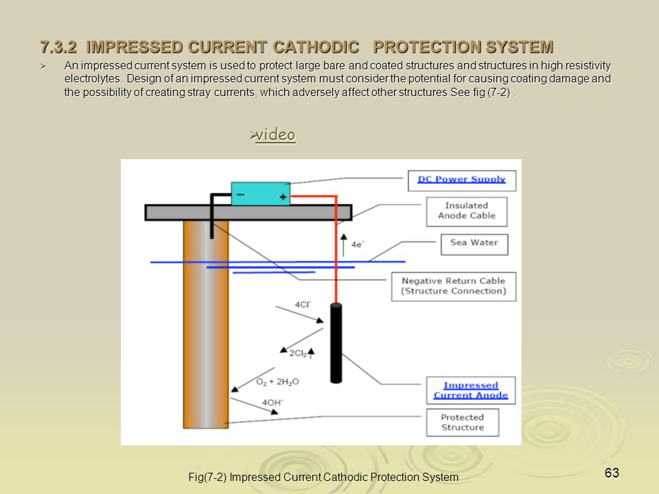 Cathodic Protection Of Pipeline Ppt Download