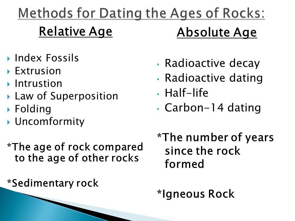 Types of rock dating