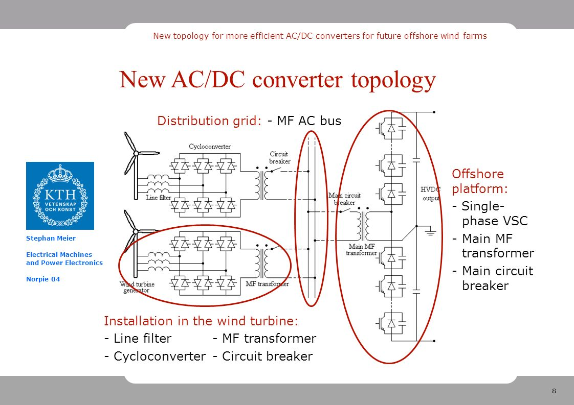 Stephan Meier Staffan Norrga Hans Peter Nee Ppt Download Ac To Dc Inverter Wiring Diagram New Converter Topology