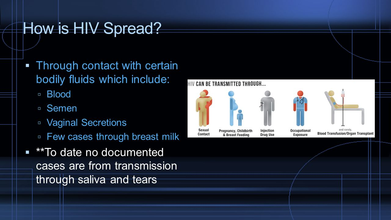How is HIV Spread Through contact with certain bodily fluids which include: Blood. Semen. Vaginal Secretions.