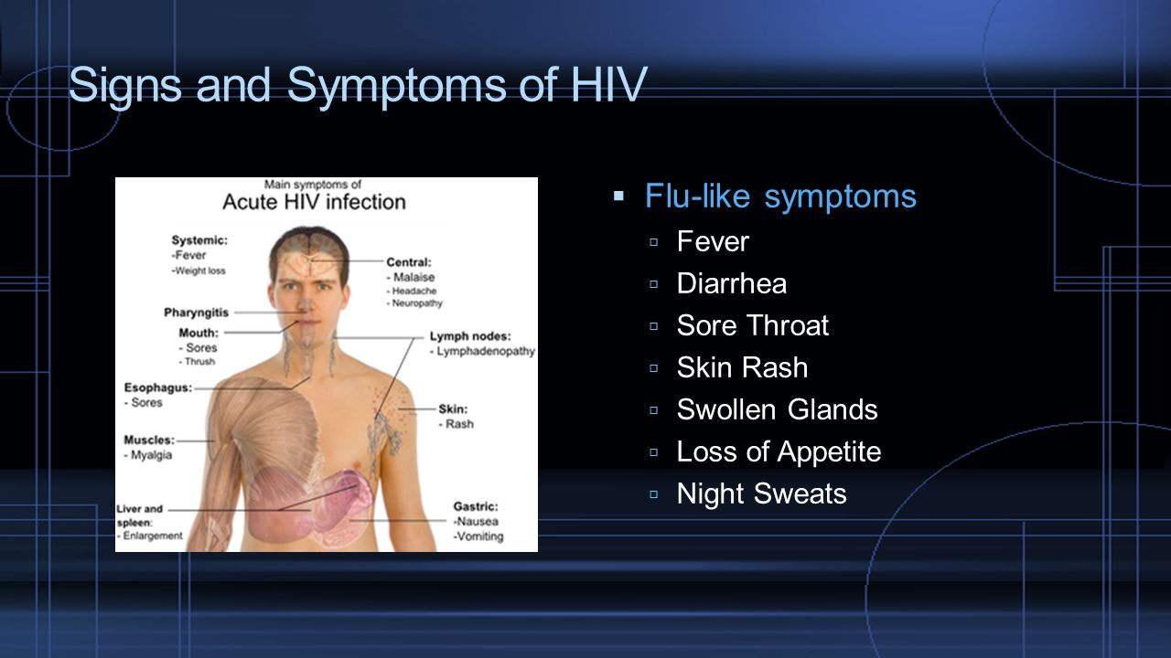 Signs and Symptoms of HIV