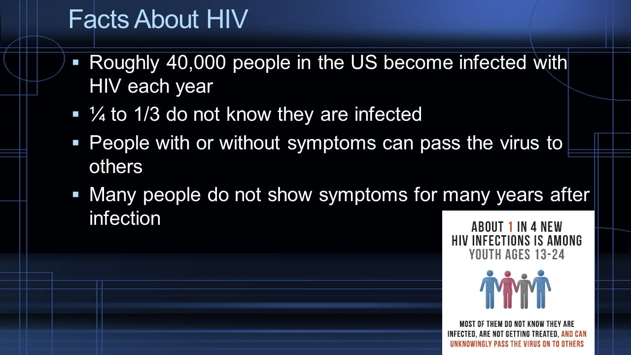 Facts About HIV Roughly 40,000 people in the US become infected with HIV each year. ¼ to 1/3 do not know they are infected.