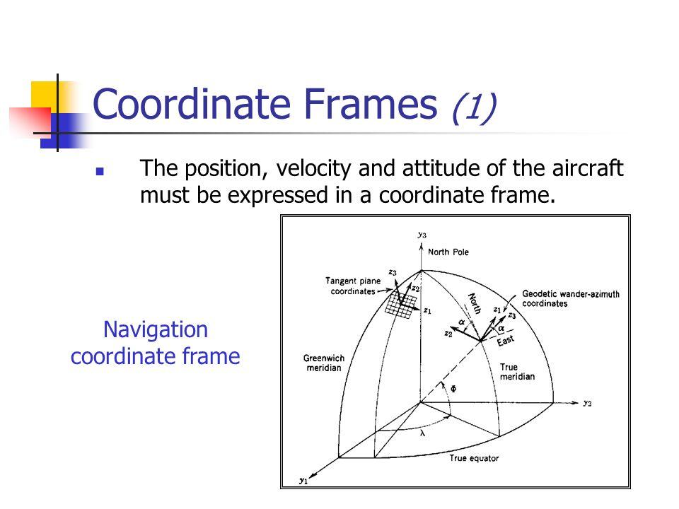 Aviation Communication Navigation And Surveillance Cns Ppt