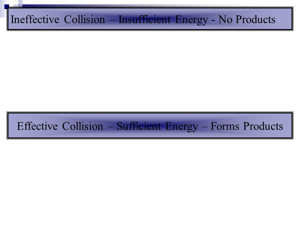 Ineffective Collision – Insufficient Energy - No Products