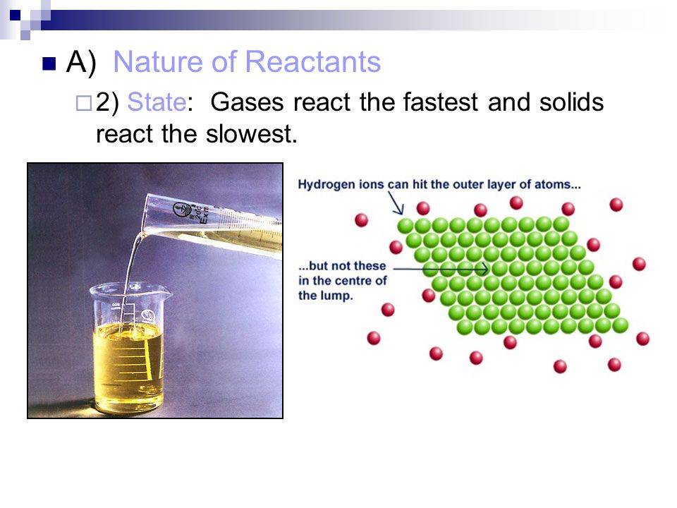 A) Nature of Reactants 2) State: Gases react the fastest and solids react the slowest.