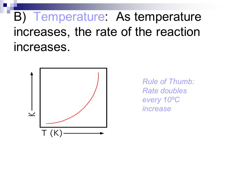 B) Temperature: As temperature increases, the rate of the reaction increases.