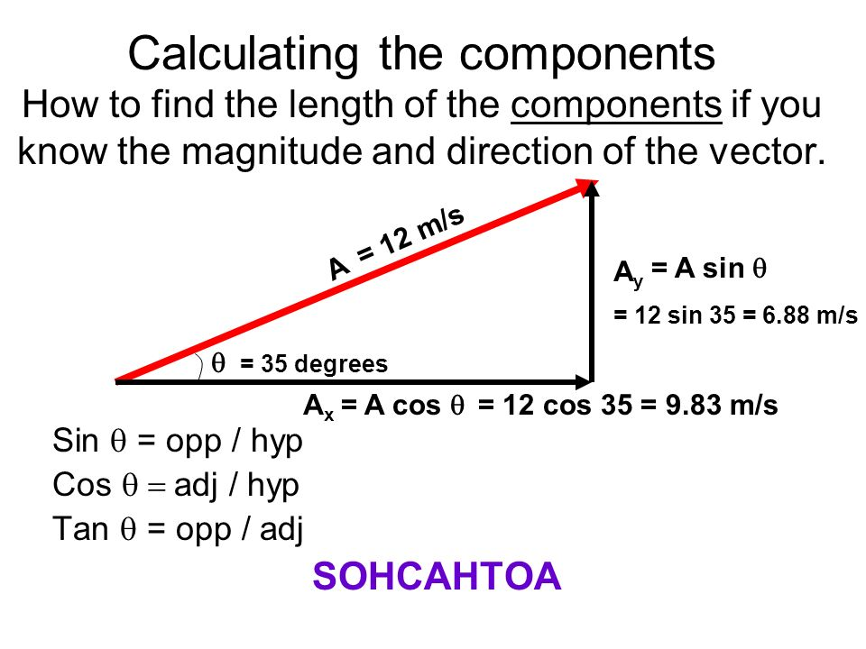 Calculating the components How to find the length of the components if you know the magnitude and direction of the vector.