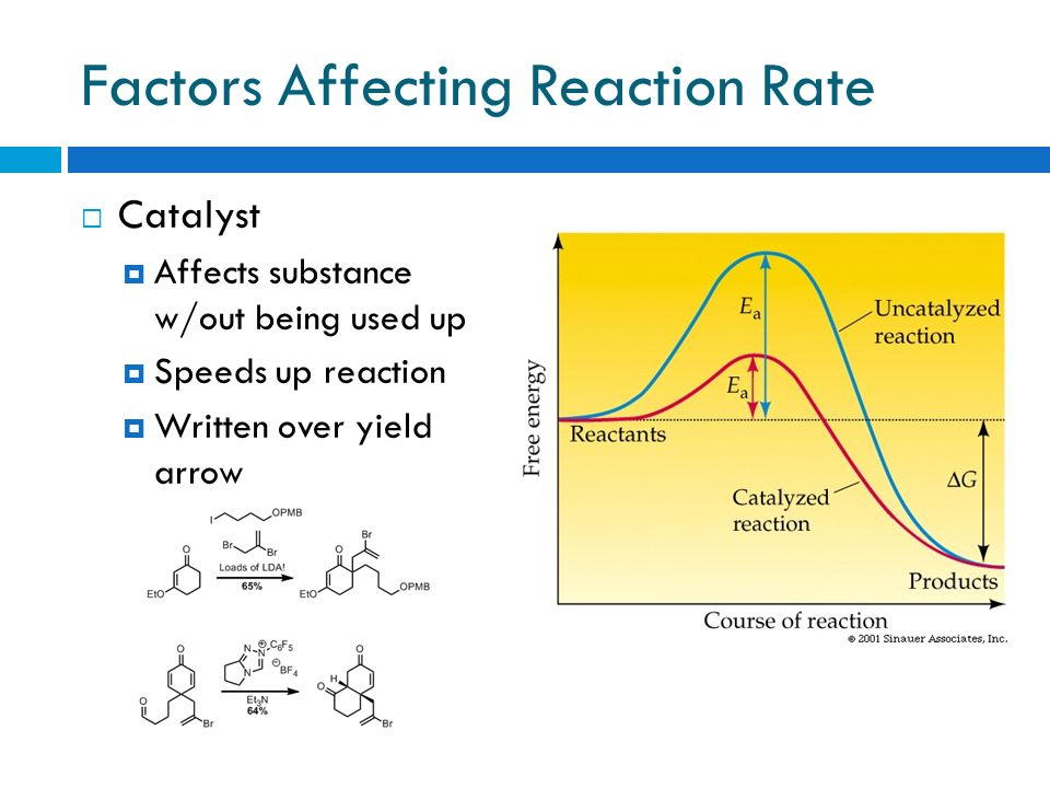 an analysis of the experiment the factors affecting the rate of reaction between magnesium and hydro Background knowledge=a rate of reaction is how fast a reaction is between more than two reactants they react with their particles, when they collide we know from past work and experiments, and also from official theories, that there are four main factors that affect the rate of reaction these are.