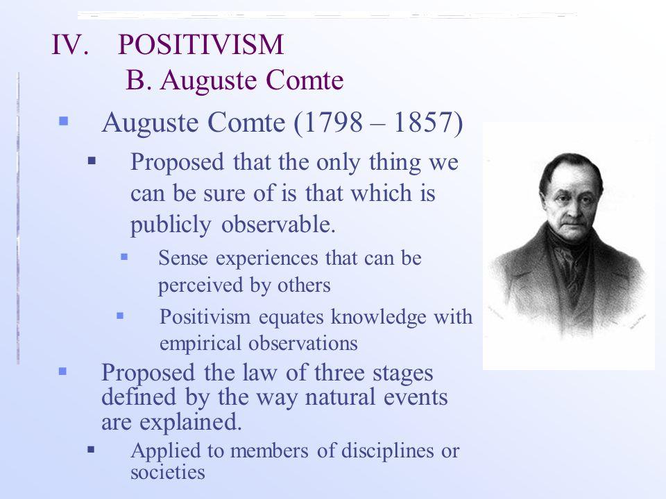 auguste comte positivism definition