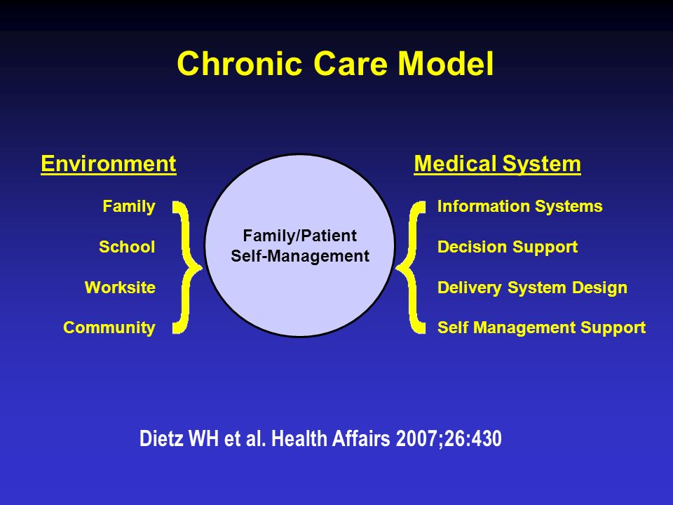 Chronic Care Model Environment Medical System