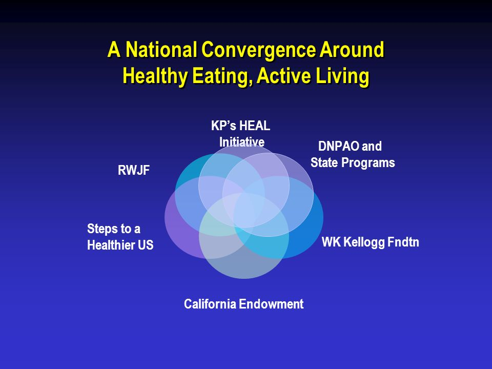 A National Convergence Around Healthy Eating, Active Living