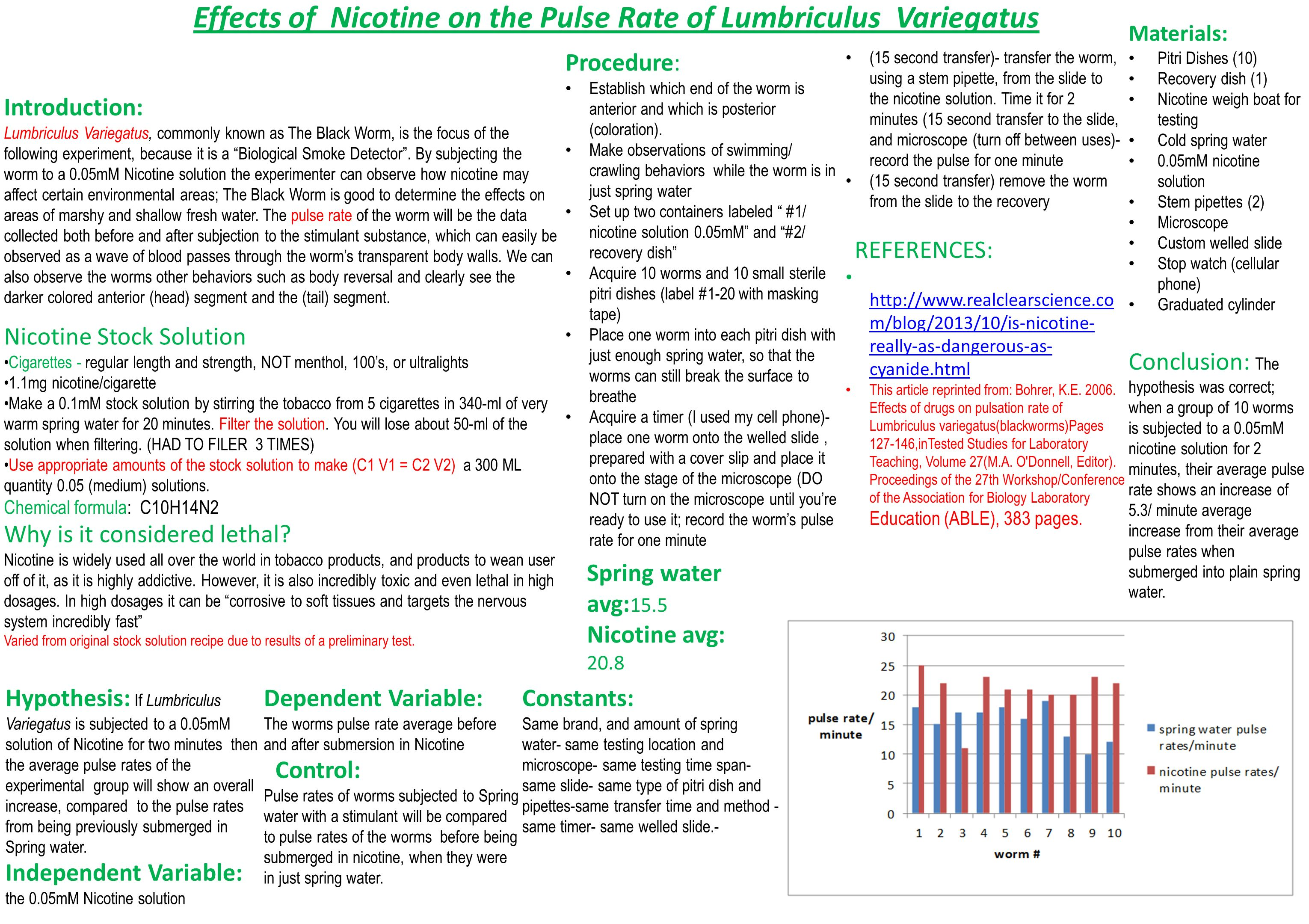 Effects of Nicotine on the Pulse Rate of Lumbriculus
