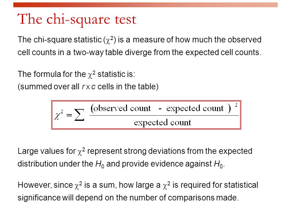 Analysis Of Two Way Tables Ppt Video Online Download