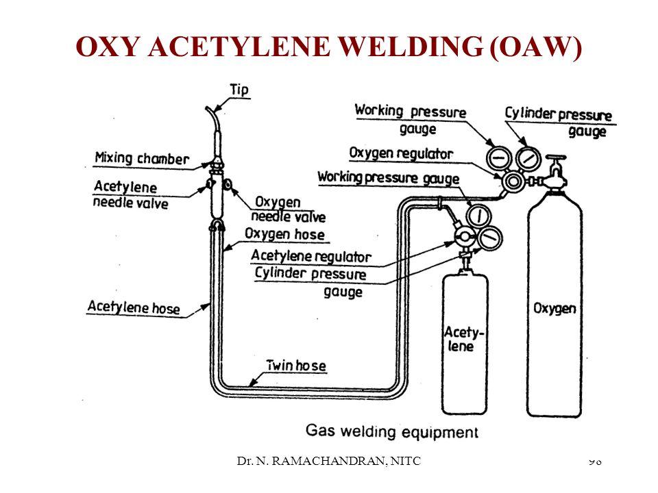 Oxy Acetylene Welding Equipment Diagram Schematic Diagrams
