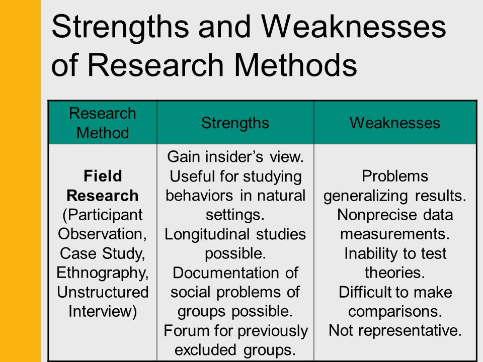 strengths and weaknesses of grounded theory