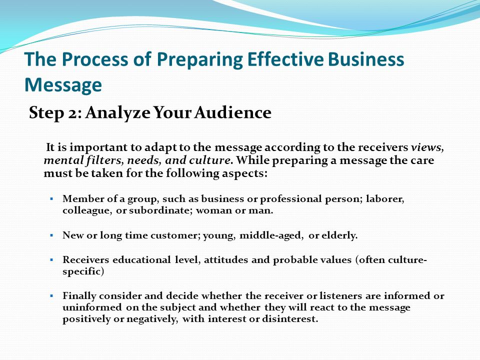 the process of preparing effective business message
