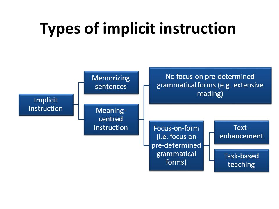 Implicit And Explicit Language Instruction Ppt Video Online Download