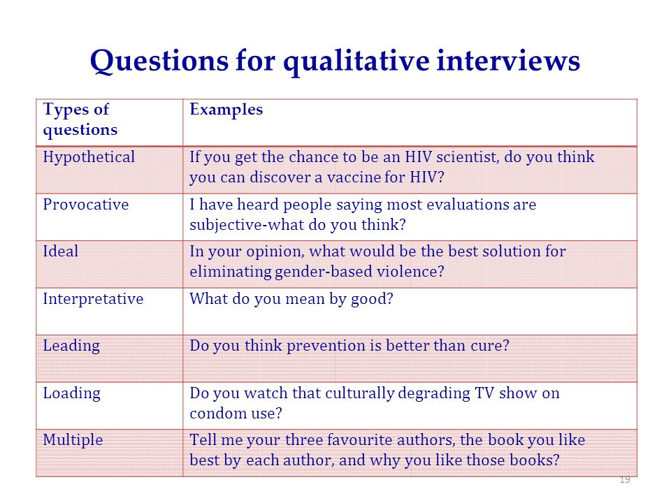 qualitative research essays This free education essay on essay: research methods - qualitative, exploratory, inductive and basic research approaches is perfect for education students to use as.