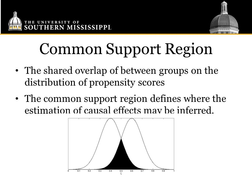 Common Support Region The shared overlap of between groups on the distribution of propensity scores.