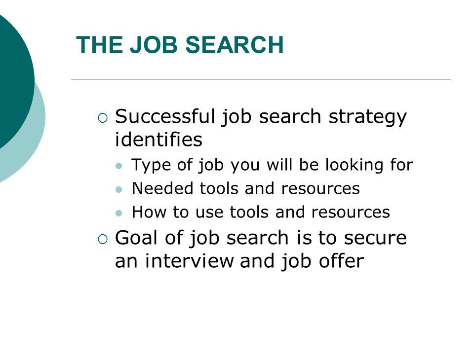 Chapter 13 Job Se Skills Ppt Video Online Download. The Job Se Successful Strategy Identifies. Worksheet. Jobs Worksheet Longman At Mspartners.co
