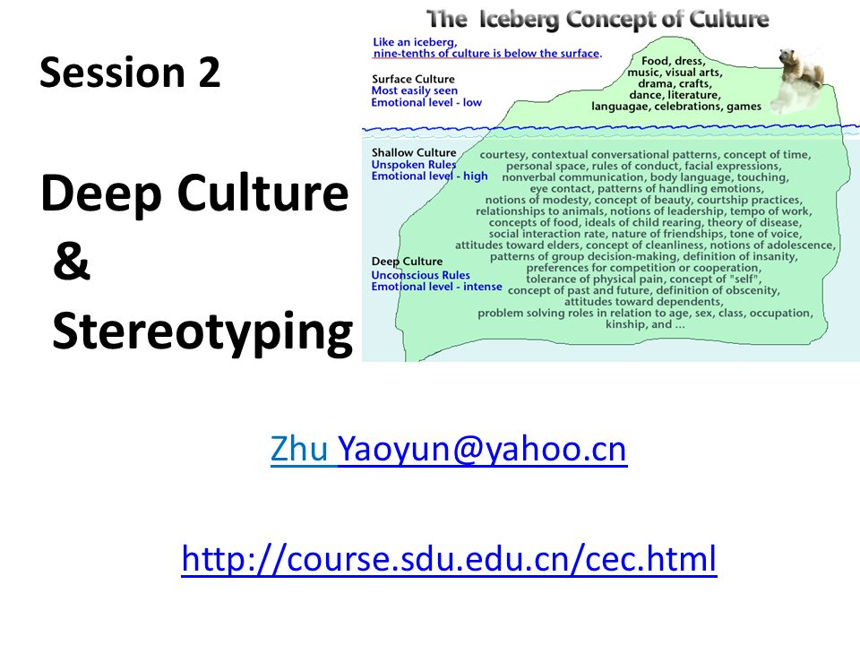 session 2 deep culture stereotyping ppt download