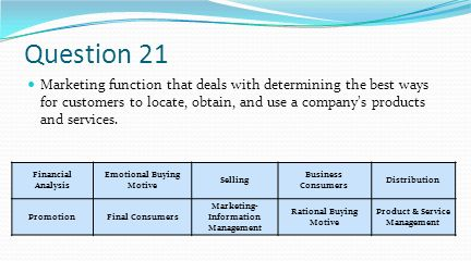 Question 21 Marketing function that deals with determining the best ways for customers to locate, obtain, and use a company's products and services.