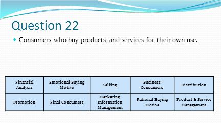 Question 22 Consumers who buy products and services for their own use.