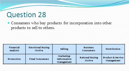 Question 28 Consumers who buy products for incorporation into other products to sell to others. Financial Analysis.