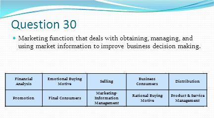 Question 30 Marketing function that deals with obtaining, managing, and using market information to improve business decision making.
