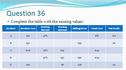 Question 36 Complete the table with the missing values: Product