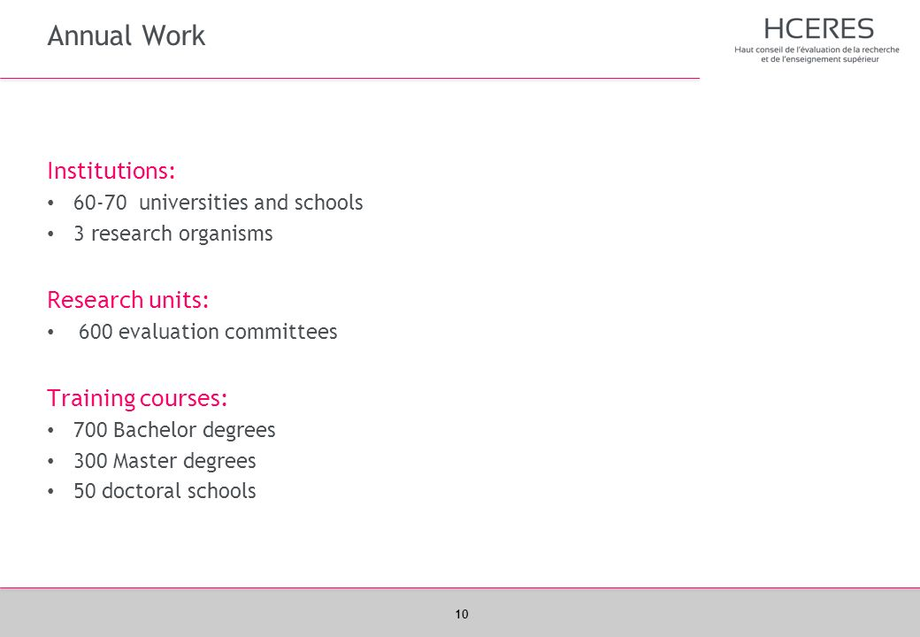 Annual Work Institutions: Research units: Training courses: