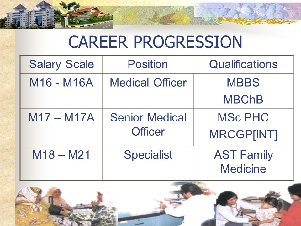SPECIALTY TRAINING AND CAREER STRUCTURE FOR FAMILY MEDICINE - ppt