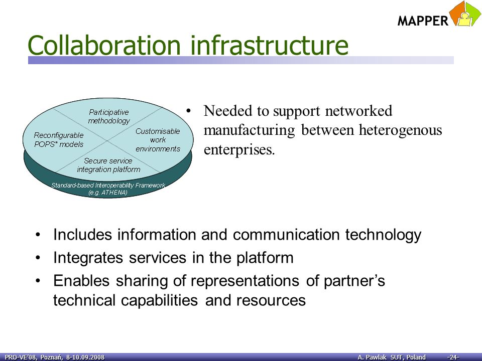Collaboration infrastructure