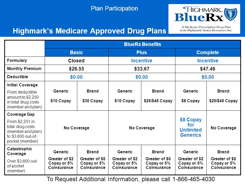 Highmark's Medicare Advantage Drug Plan Options