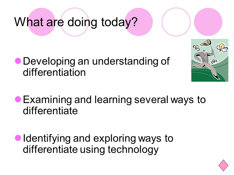 Using Technology To Differentiate Instruction Ppt Download