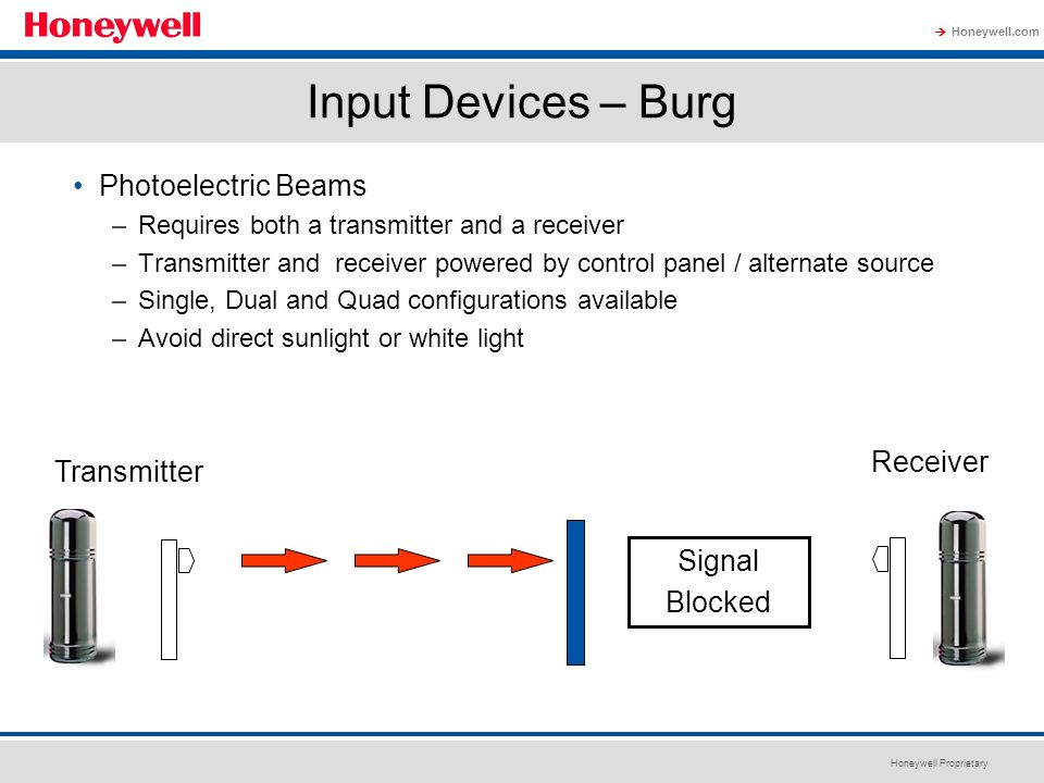 Input Devices – Burg Photoelectric Beams Receiver Transmitter Signal