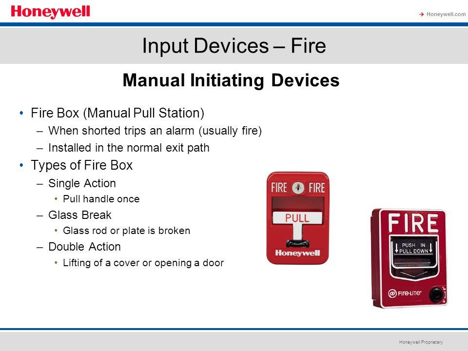 Burglar Fire Alarm Basics Ppt Download