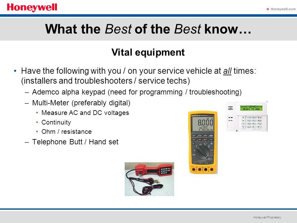 Burglar & Fire Alarm Basics - ppt download