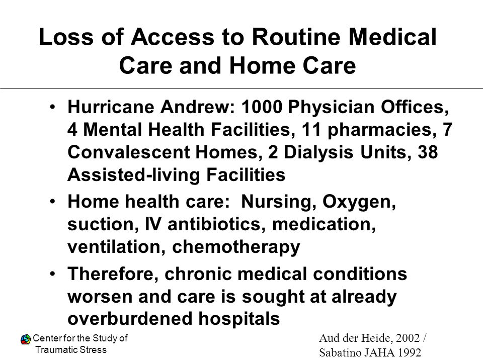 Loss of Access to Routine Medical Care and Home Care
