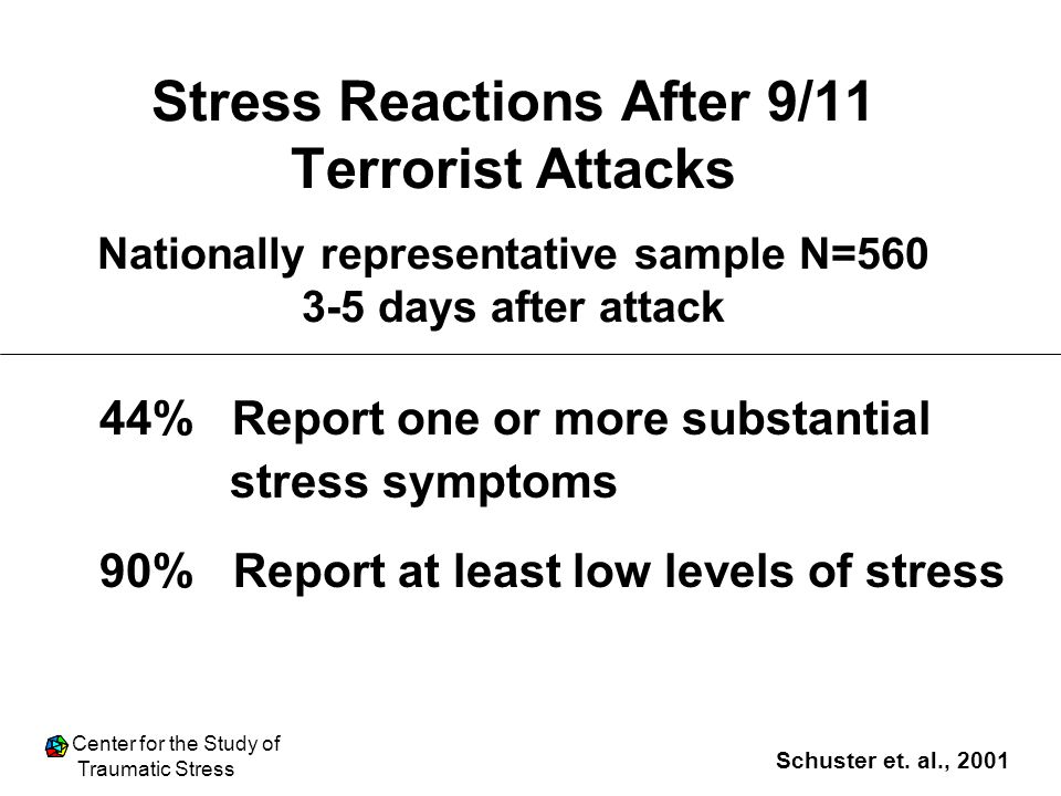 Stress Reactions After 9/11 Terrorist Attacks Nationally representative sample N=560 3-5 days after attack