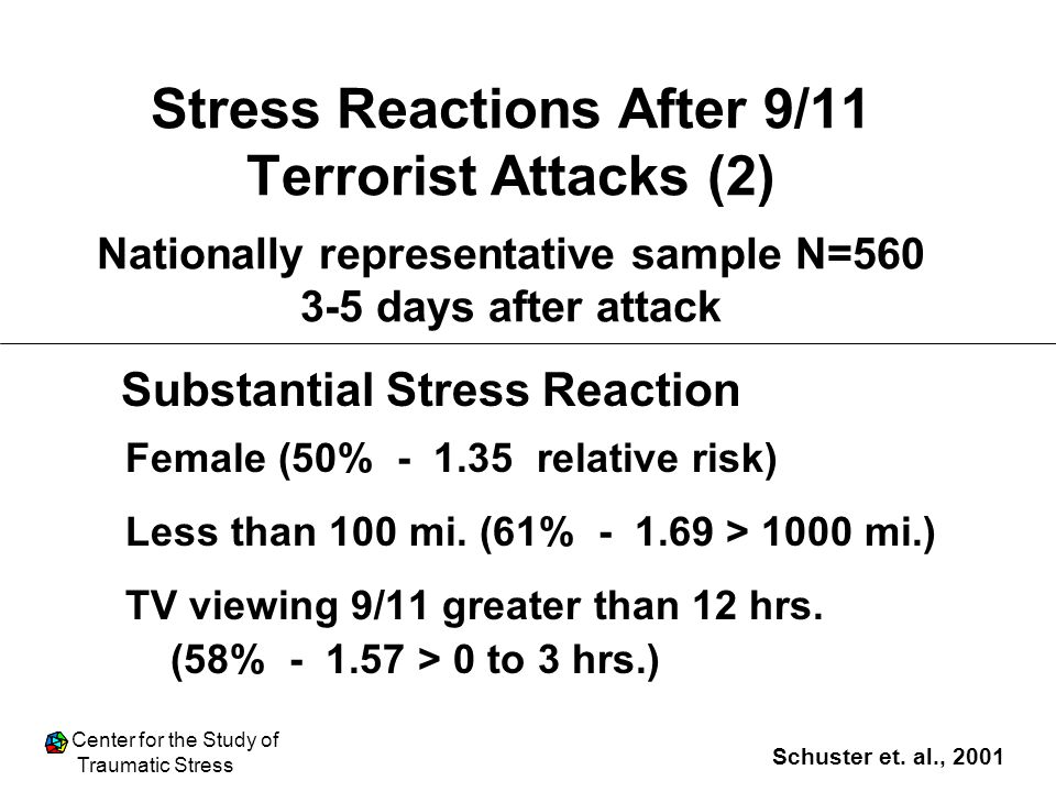 Stress Reactions After 9/11 Terrorist Attacks (2) Nationally representative sample N=560 3-5 days after attack
