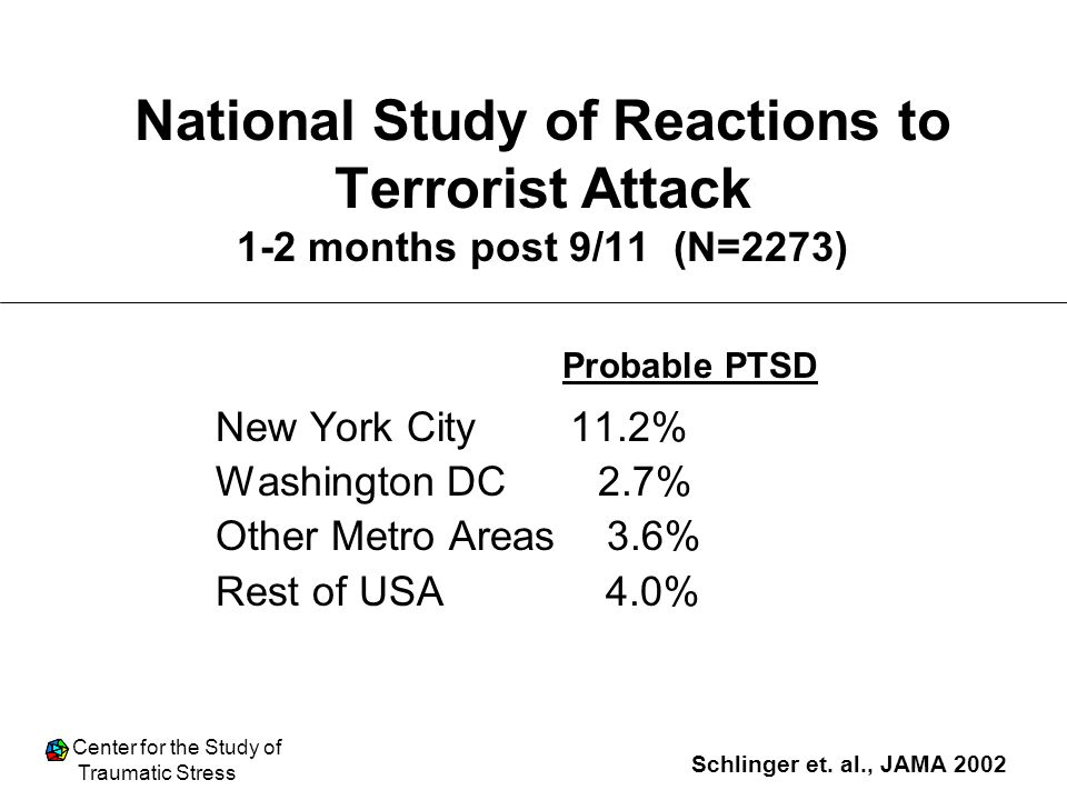 National Study of Reactions to Terrorist Attack 1-2 months post 9/11 (N=2273)