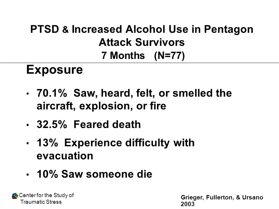 PTSD & Increased Alcohol Use in Pentagon Attack Survivors 7 Months (N=77)