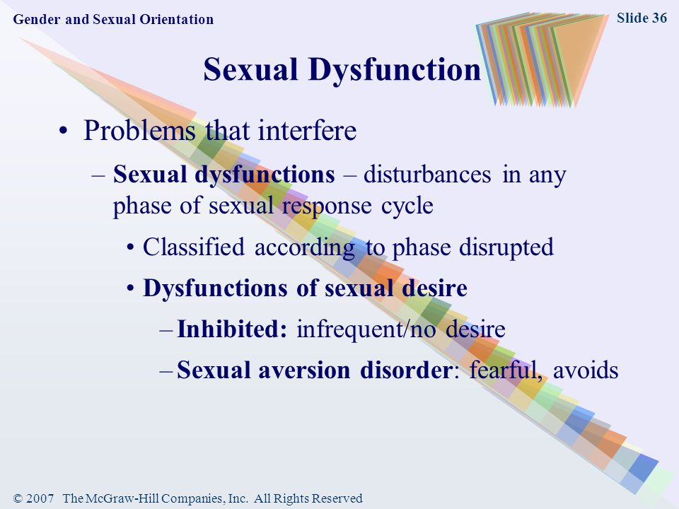 Sexually inhibited definition