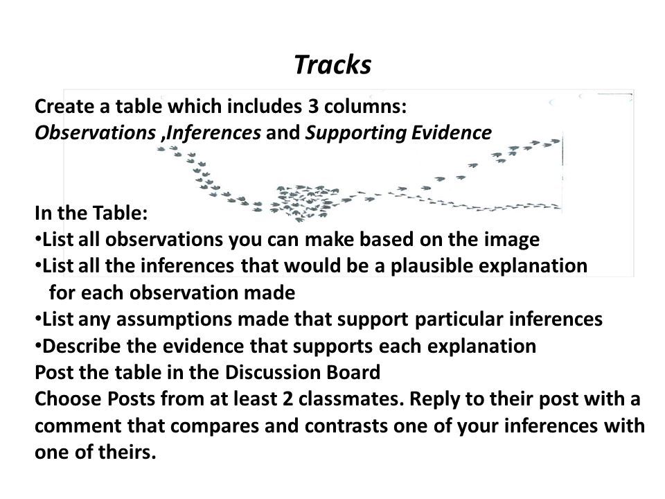 Tracks Create a table which includes 3 columns: