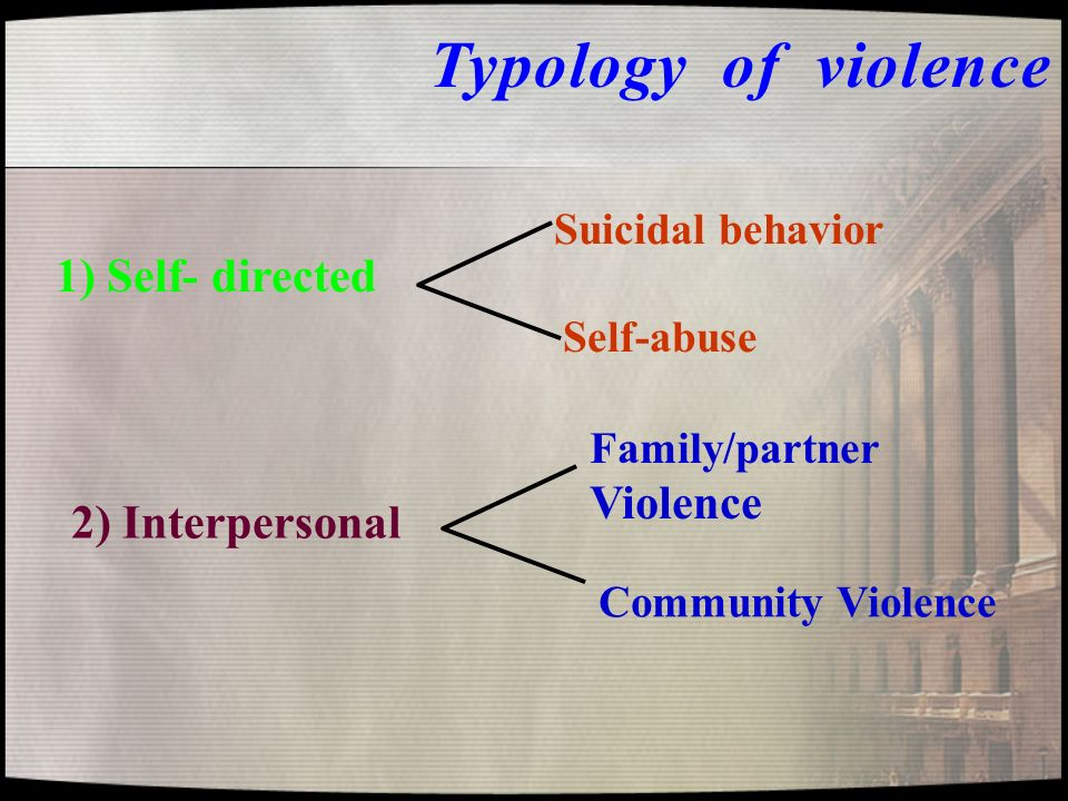 Typology of violence 1) Self- directed 2) Interpersonal