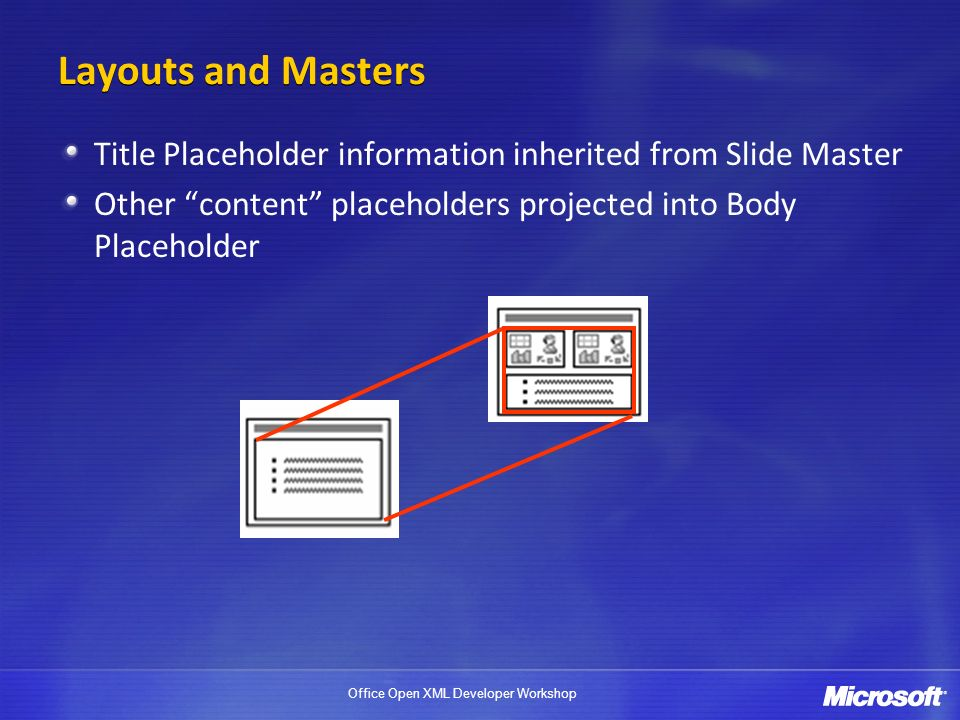 Layouts and Masters Title Placeholder information inherited from Slide Master.